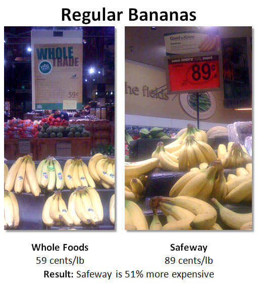 Banana Prices at Whole Foods and Safeway